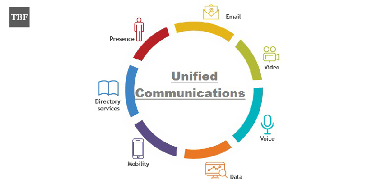 The Business Fame | Unified Communication